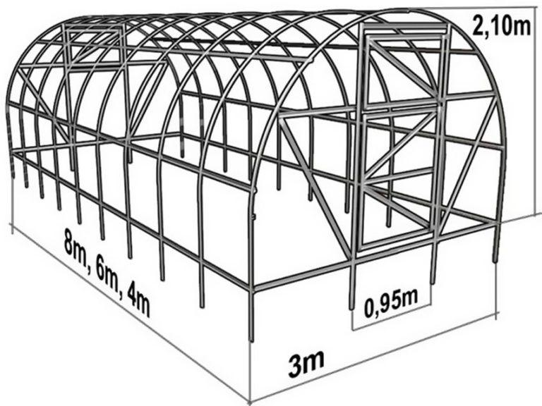 Как сделать теплицу из поликарбоната размеры