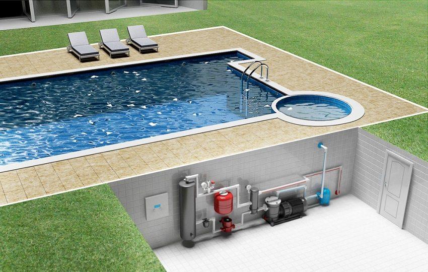Устройство бассейнов своими руками 777