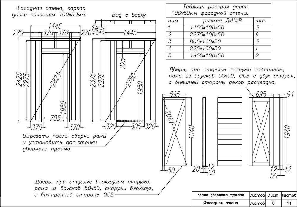 Деревянный туалет для дачи своими руками пошаговая инструкция