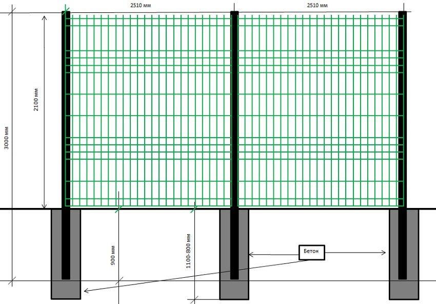 Как установить забор из сетки своими руками 725