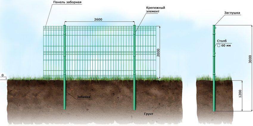 Как установить забор из сетки своими руками 748