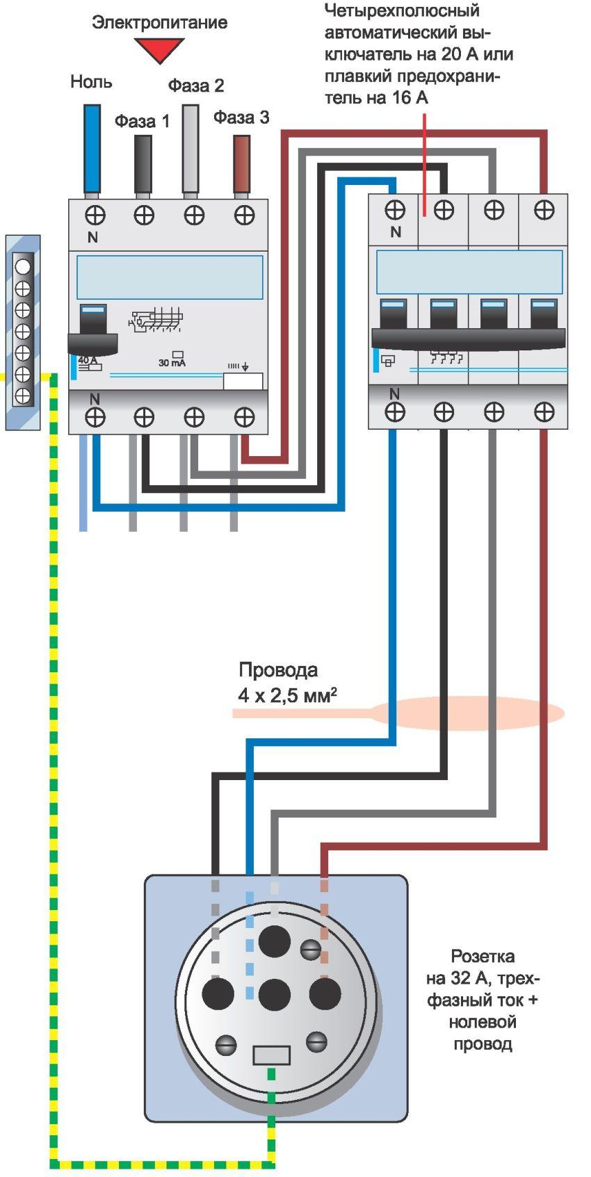 Схема подключения евророзетки на автомобиль