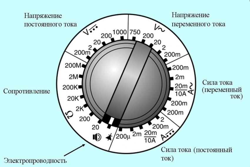 tester-multimetr-kakoj-vybrat-dlya-elektrotehnicheskih-izmerenij-kakoj-vybrat-video-obzory-87799