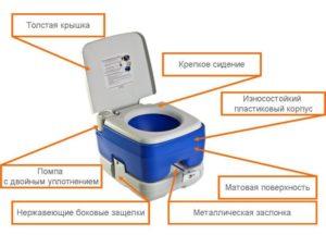 biotualet-dlya-dachi-kak-vybrat-harakteristiki-i-ustrojstvo-76543134567890