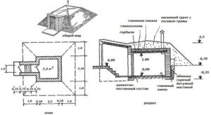 pogreb-na-dache-foto-video-instruktsiya-kak-sdelat-pogreb-svoimi-rukami-777777777777777777754