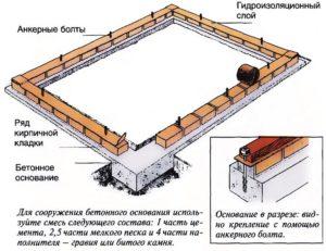 teplitsa-iz-polikarbonata-svoimi-rukami-foto-chertezhi-konstruktsij-video-instruktsiya-098765434567-65432