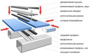 teplitsa-iz-polikarbonata-svoimi-rukami-foto-chertezhi-konstruktsij-video-instruktsiya-234567890-0987654334434545