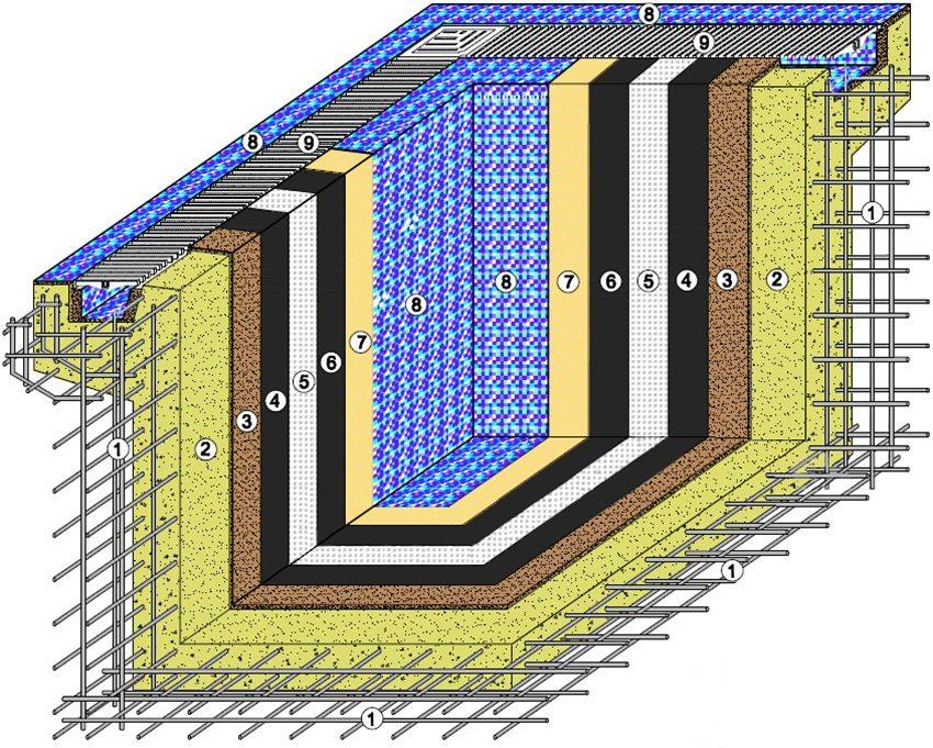 bassejn-na-dache-foto-tipy-i-harakteristiki-modelej-video-instruktsiya-9876543345-9876543234567