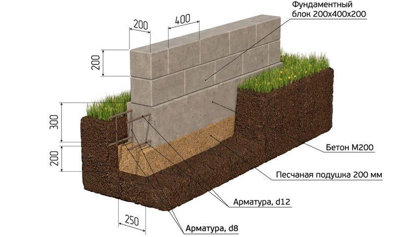 besedka-barbekyu-foto-proekty-chertezhi-besedki-s-mangalom-543344fg