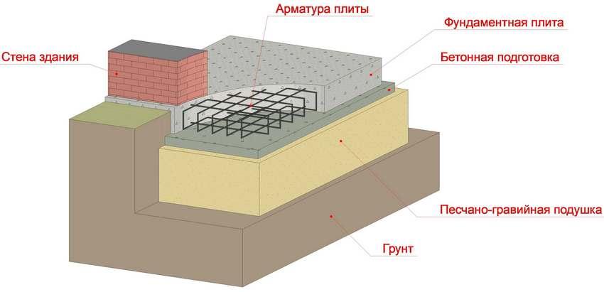 besedka-barbekyu-foto-proekty-chertezhi-besedki-s-mangalom-5432ertiok