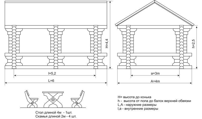 besedka-barbekyu-foto-proekty-chertezhi-besedki-s-mangalom-543234wqwert