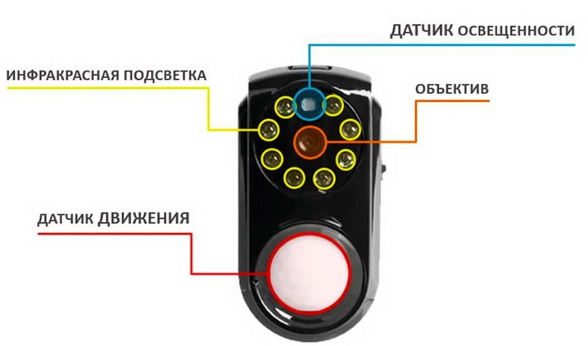 besprovodnye-mini-kamery-kamery-dlya-skrytogo-videonablyudeniya-54323top[k
