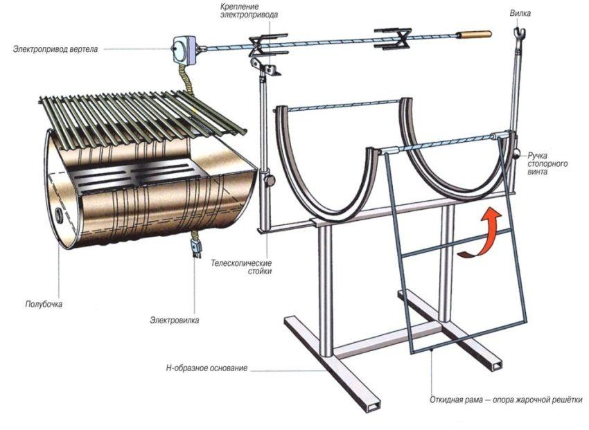 mangal-svoimi-rukami-iz-metalla-foto-video-razmery-chertezhi-98554311432543545