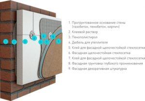 otdelka-tsokolya-doma-foto-video-instruktsiya-12345678909876787658