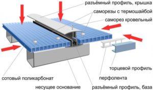 parnik-iz-polikarbonata-svoimi-rukami-chertezhi-shemy-foto-video-instruktsiya-po-montazhu-345543erttr
