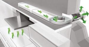 plastikovyj-ventilyatsionnyj-korob-foto-vidy-ventilyatsionnyh-korobov-99942er