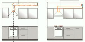 plastikovyj-ventilyatsionnyj-korob-foto-vidy-ventilyatsionnyh-korobov-432wee