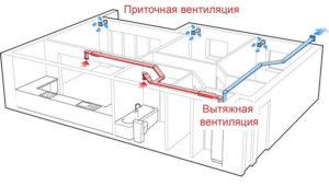 plastikovyj-ventilyatsionnyj-korob-foto-vidy-ventilyatsionnyh-korobov-234334323fg