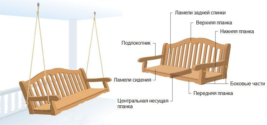 sadovye-kacheli-iz-dereva-kacheli-dlya-dachi-foto-video-chertezhi-razmery-09854345