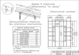 tualet-na-dache-svoimi-rukami-chertezhi-foto-razmery-video-instruktsii-09876567890-654312345678