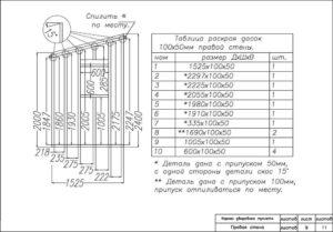 tualet-na-dache-svoimi-rukami-chertezhi-foto-razmery-video-instruktsii-23456788765445678