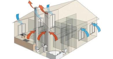 ventilyatsiya-v-chastnom-dome-shema-ventilyatsii-foto-ventilyatsiya-svoimi-rukami
