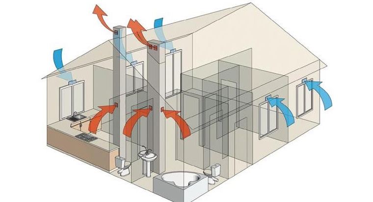 Вентиляция в частном доме своими руками схема и фото фото 393
