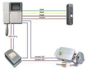 videodomofony-kak-vybrat-ustanovit-podklyuchit-i-ispolzovat985546542611111111111143453453