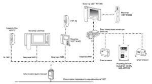 videodomofony-kak-vybrat-ustanovit-podklyuchit-i-ispolzovat-0000099654323456666678
