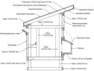 zimnij-kuryatnik-na-20-kur-svoimi-rukami-foto-video-instruktsiya-9876545678-542345678