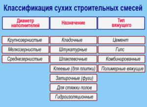 cilikonovaya-shtukaturka-tsementnaya-shtukaturka-foto-video-obzor-suhih-smesej-4-5