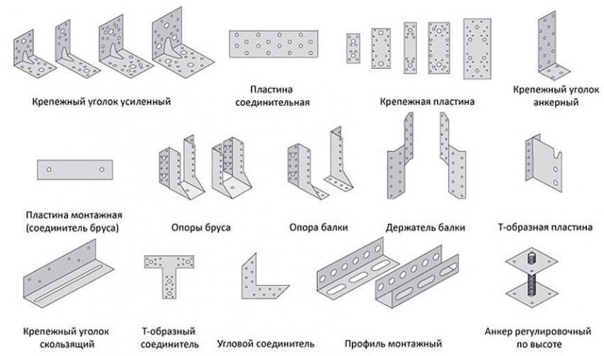 chetyrehskatnaya-krysha-stropilnaya-sistema-kryshi-foto-video-instruktsiya-po-vozvedeniyu-99-05