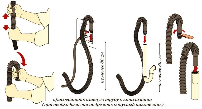 truba-dlya-sliva-sliv-kanalizatsii-osobennosti-primeneniya-foto-video-obzor-338-434