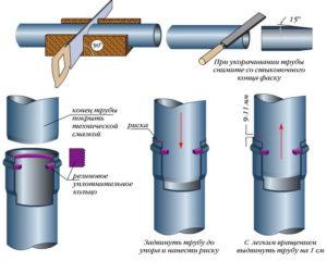 truby-pvh-dlya-naruzhnoj-kanalizatsii-tsena-i-razmery-plastikovyh-trub-09-4300