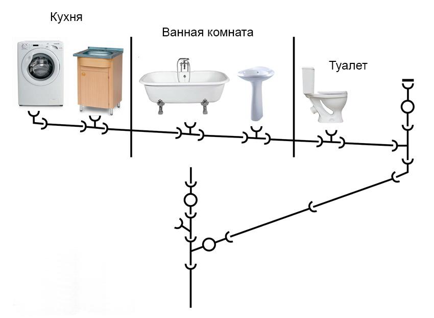 uklon-kanalizatsii-uklon-kanalizatsii-na-metr-snip-raschet-normativy-43-9