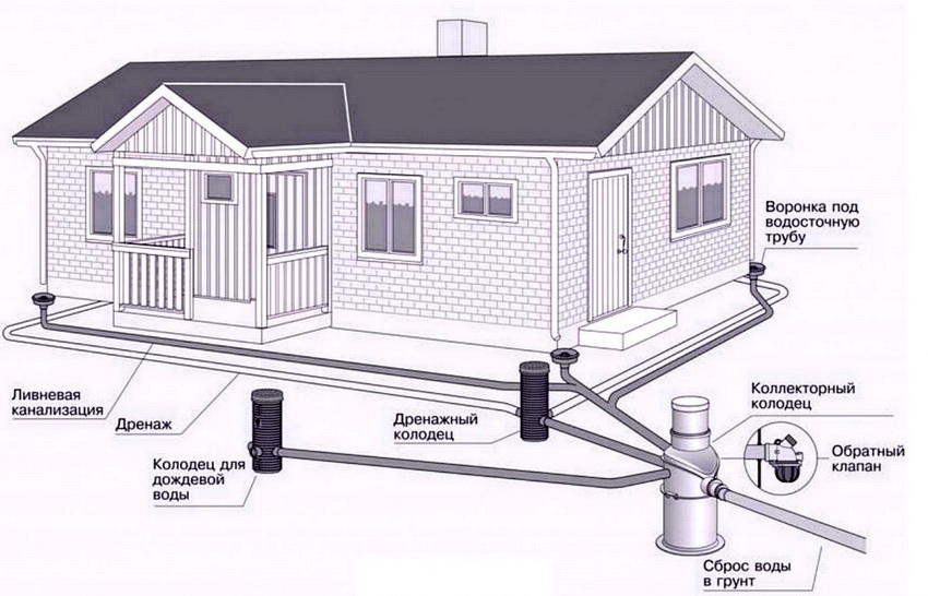 uklon-kanalizatsii-uklon-kanalizatsii-na-metr-snip-raschet-normativy-4-8