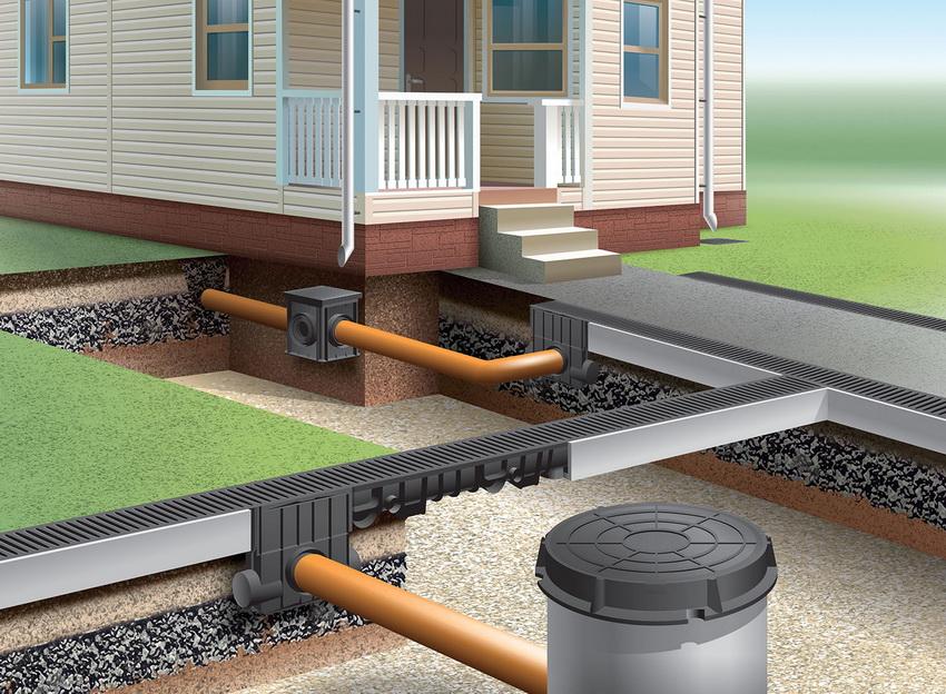 uklon-kanalizatsii-uklon-kanalizatsii-na-metr-snip-raschet-normativy-214-8