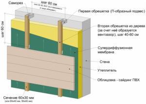 chem-uteplit-dom-snaruzhi-uteplenie-derevyannogo-doma-vybor-materiala-video-posobie-543-499