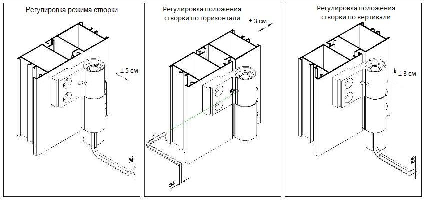 kak-perevesti-okna-v-zimnij-rezhim-foto-video-naglyadnaya-instruktsiya-i-rekomendatsii-5-9891