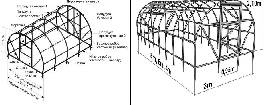 teplitsa-iz-profilya-svoimi-rukami-instruktsiya-chertezh-teplitsy-iz-profilya-11