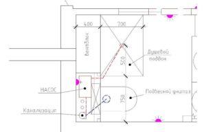 sololift-kanalizatsionnyj-nasos-obzor-kanalizatsionnyh-nasosov-sololift-16