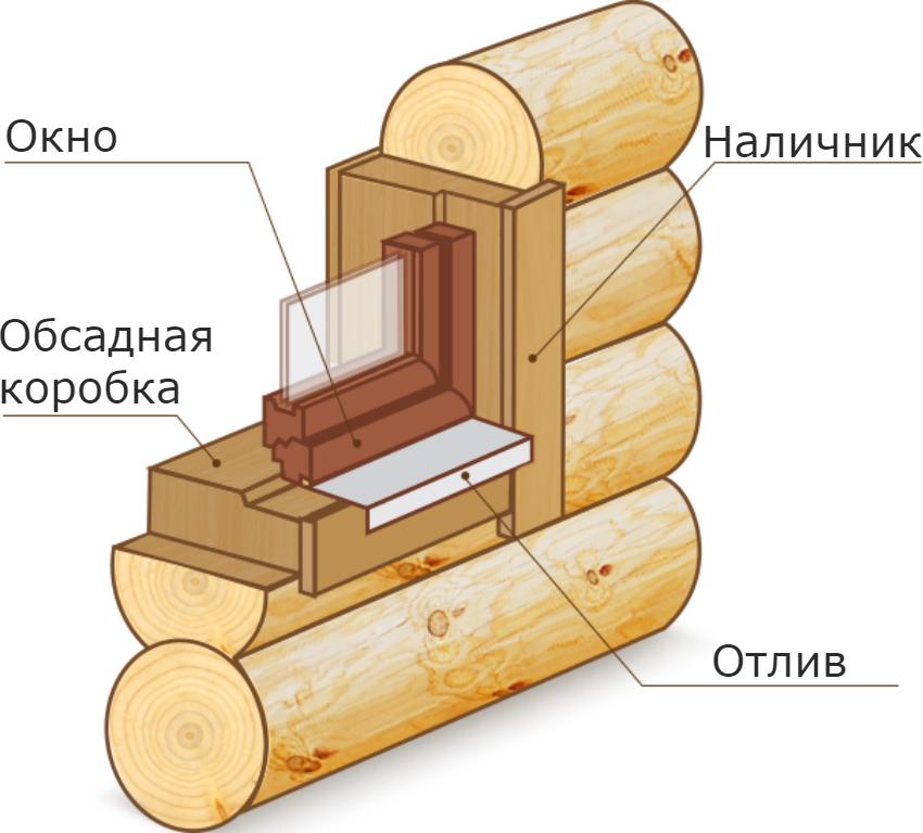 banya-iz-brusa-banya-na-dache-svoimi-rukami-foto-video-kak-postroit-banyu-452-0