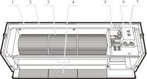 teplovaya-zavesa-na-vhodnuyu-dver-vozdushno-teplovaya-zavesa-obzor-modelej-6