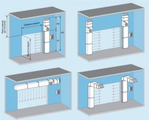 teplovaya-zavesa-na-vhodnuyu-dver-vozdushno-teplovaya-zavesa-obzor-modelej-127789