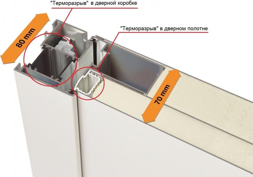 dveri-s-termorazryvom-tehnicheskie-harakteristiki-vhodnyh-dverej-43