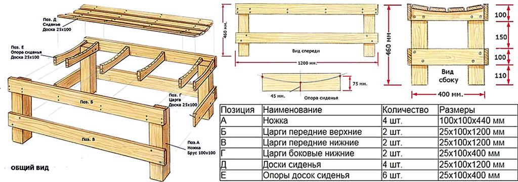 skamejka-svoimi-rukami-chertezhi-foto-instruktsii-po-izgotovleniyu-8