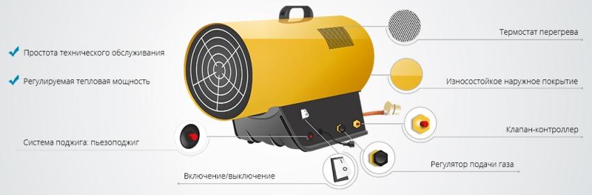 gazovaya-teplovaya-pushka-obzor-modelej-otzyvy-kak-ispolzovat-15
