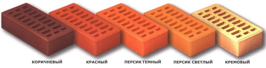 oblitsovochnyj-kirpich-harakteristiki-razmery-i-vidy-kirpicha-13