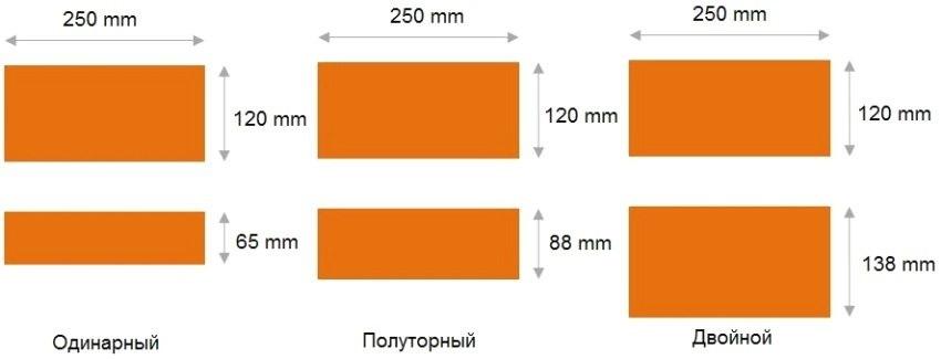 oblitsovochnyj-kirpich-harakteristiki-razmery-i-vidy-kirpicha-80