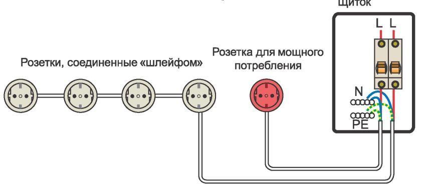 kak-podklyuchit-rozetku-montazh-svoimi-rukami-12